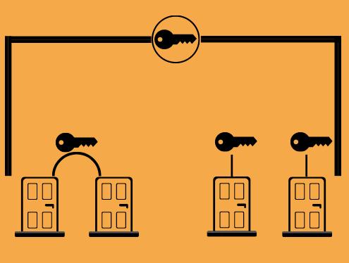 clé-passe-partout